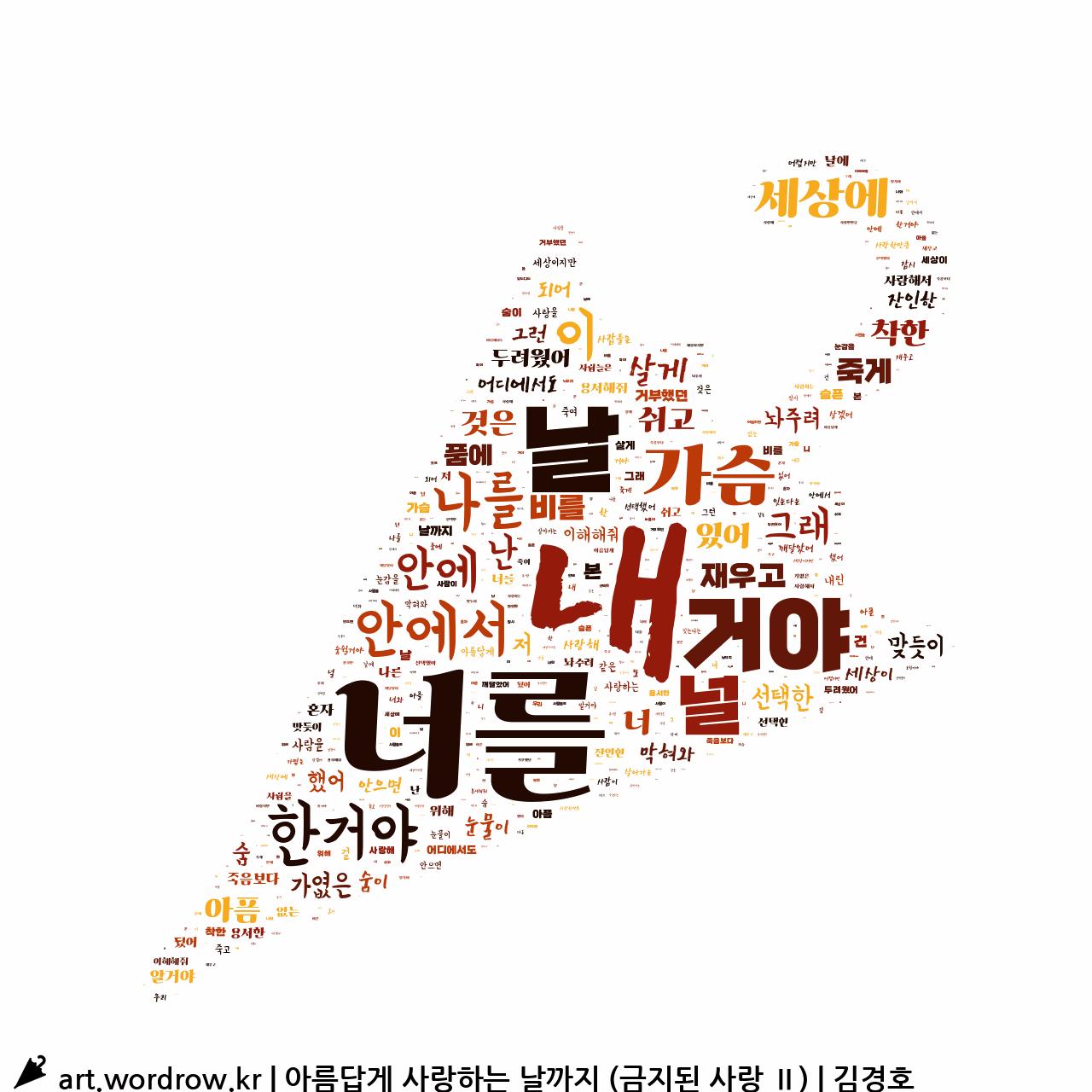 워드 아트: 아름답게 사랑하는 날까지 (금지된 사랑 Ⅱ) [김경호]-5